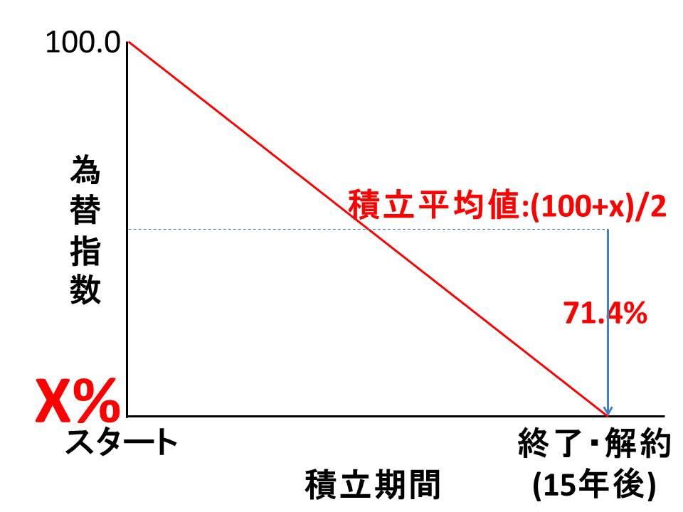 %e3%82%a4%e3%83%b3%e3%83%99%e3%82%b9%e3%82%bf%e3%83%bc%e3%82%ba%e3%83%88%e3%83%a9%e3%82%b9%e3%83%88sp500index%e5%85%83%e6%9c%ac%e5%89%b2%e3%82%8c%e3%81%ae%e6%96%b9%e7%a8%8b%e5%bc%8f%e3%81%af%ef%bc%9f