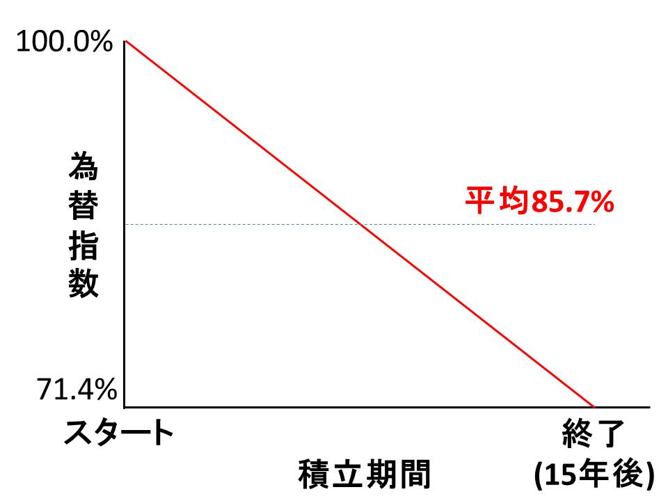 %e3%82%a4%e3%83%b3%e3%83%99%e3%82%b9%e3%82%bf%e3%83%bc%e3%82%ba%e3%83%88%e3%83%a9%e3%82%b9%e3%83%88sp500%e5%85%83%e6%9c%ac%e5%89%b2%e3%81%99%e3%82%8b%e3%81%ae%e3%81%af%e5%86%86%e9%ab%98%e3%81%8c